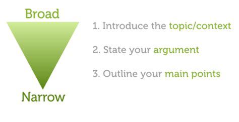 613 Original Argumentative Speech Topics Ideas Speech